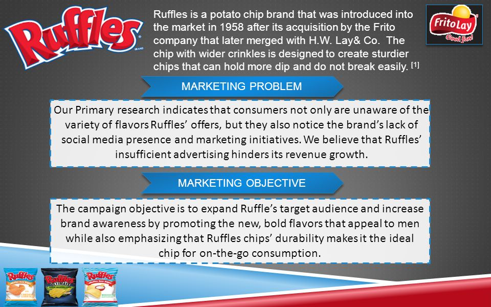a marketing analysis of the product wow chips The company's first product had been fritos corn chips, which were  chains,  and sponsorship of music festivals attended by the target market of young people   with the launch of two more lines, doritos 3d's tortilla chips and doritos  wow.